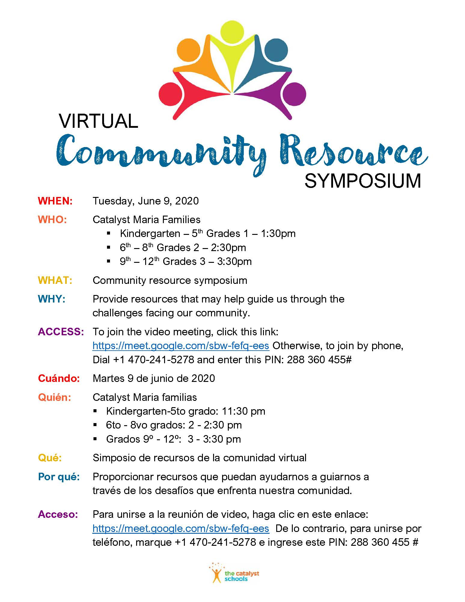 Virtual Community Resource Symposium